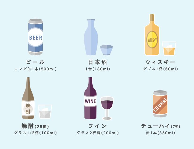 飲酒 健康 診断 前